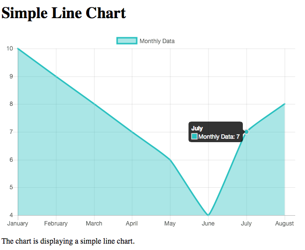 Creating Charts with Chart js in a Flask Application